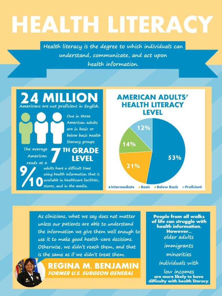 Health-Literacy-Infographic-768x1024