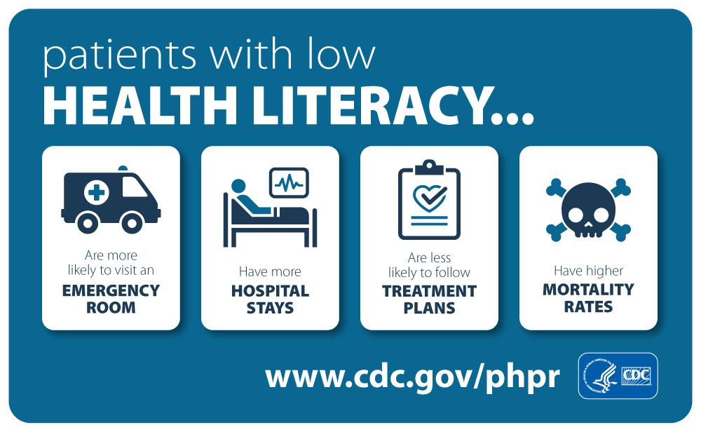 infographic-health-literacy