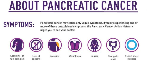 Know-Your-Pancreas-2-620x264