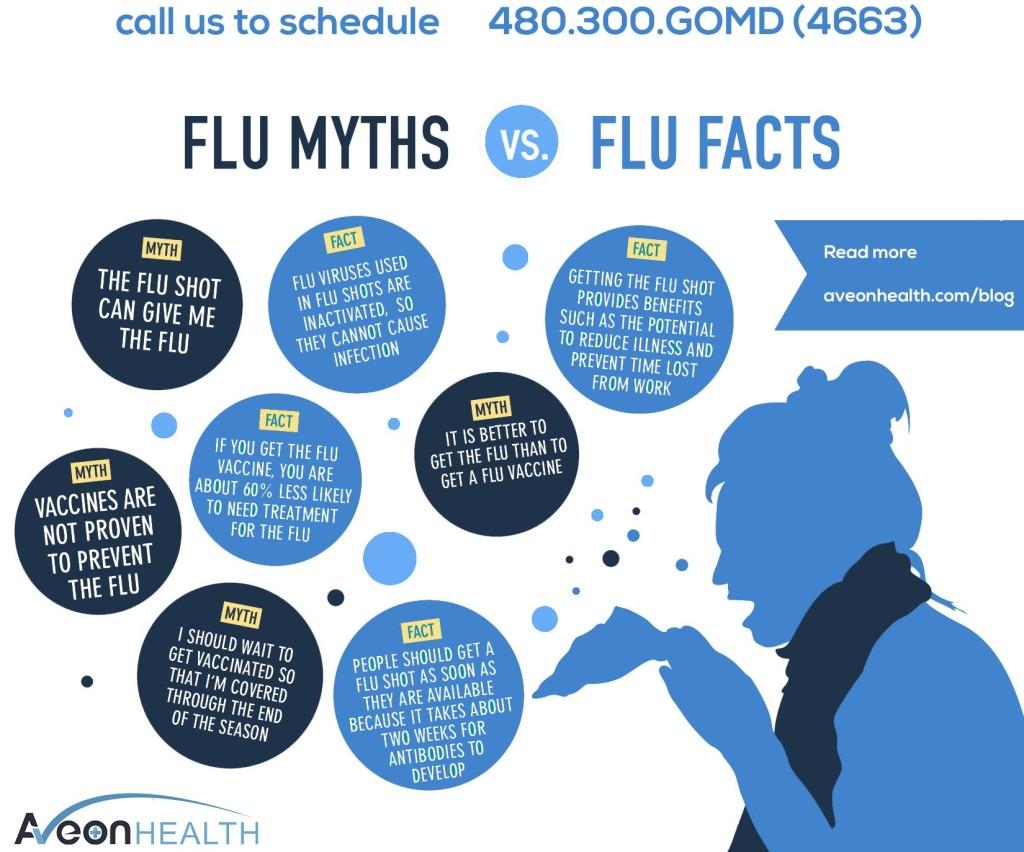 Flu-Myths-vs-Facts